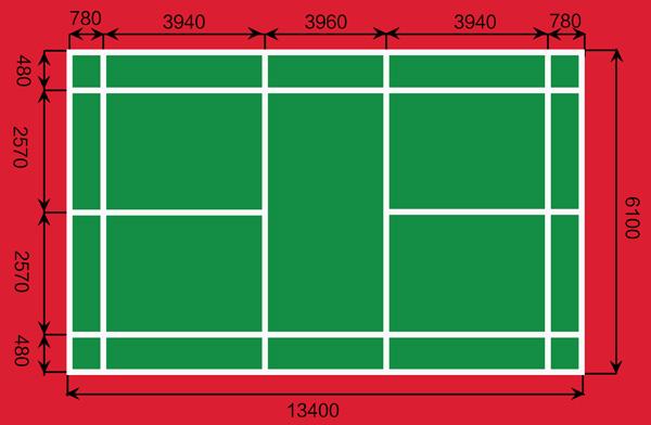 球场: 1、球场应是一个长方形,用宽40毫米的线画出。 2、场地线的颜色最好是白色、黄色或其他容易辨别的颜色。 3、测试正常球速区域的4个40毫米×40毫米的标记,应画在双方单打右发球区边线内沿,距端线530毫米和990毫米处。 4、这些标记的宽度均包括在所画的尺寸内,即距端线外沿530毫米至570毫米和950毫米至990毫米。 5、所有场地线都是它所确定区域的组成部分。 6、如面积不够画出双打球场,可画一单打球场,端线亦为后发球线,网柱或代表网柱的条状物应放置在边线上。 网柱: 1、从球